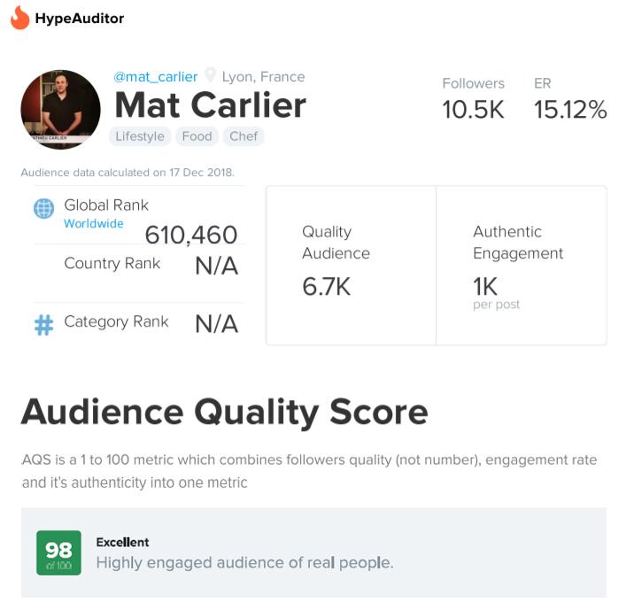 Influenceurs vs Blogueurs HypeAuditor Matcarlier